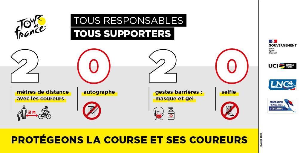 Mesures COVID Tour de France